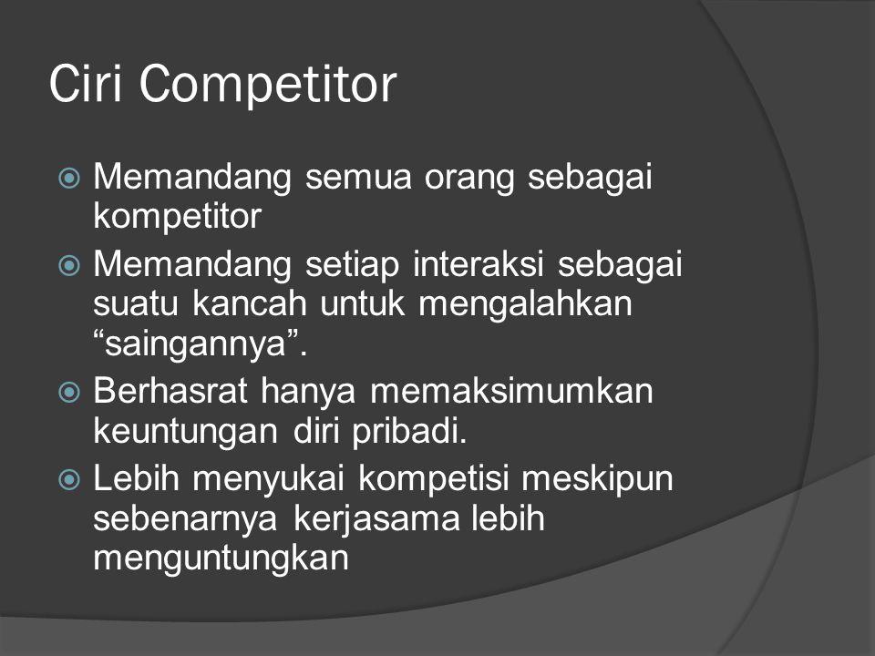 """Ciri Competitor  Memandang semua orang sebagai kompetitor  Memandang setiap interaksi sebagai suatu kancah untuk mengalahkan """"saingannya"""".  Berhasr"""