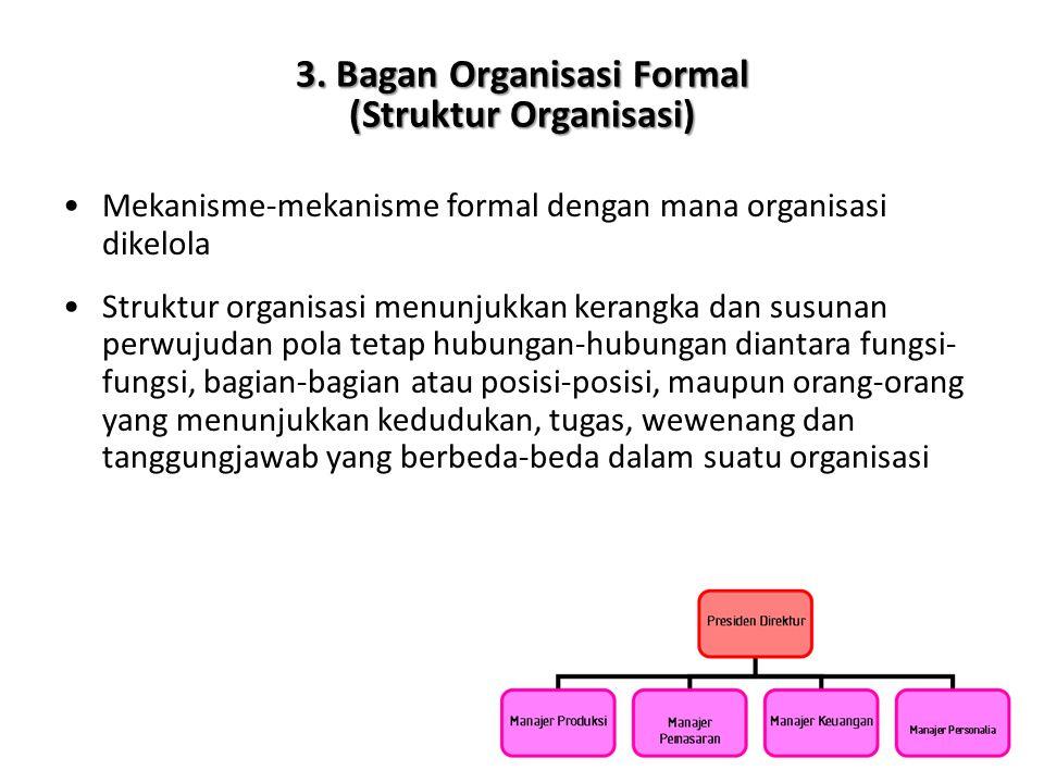 3. Bagan Organisasi Formal (Struktur Organisasi) Mekanisme-mekanisme formal dengan mana organisasi dikelola Struktur organisasi menunjukkan kerangka d