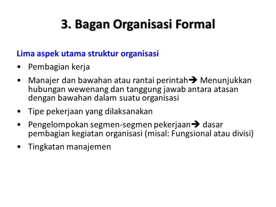 3. Bagan Organisasi Formal Lima aspek utama struktur organisasi Pembagian kerja Manajer dan bawahan atau rantai perintah  Menunjukkan hubungan wewena