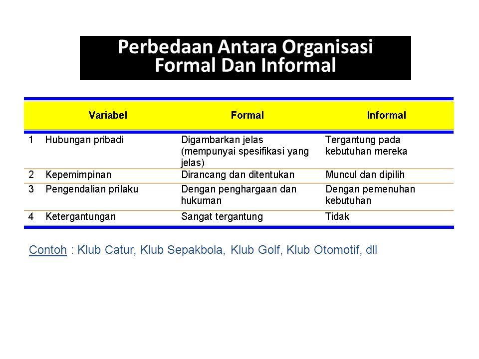 Perbedaan Antara Organisasi Formal Dan Informal Contoh : Klub Catur, Klub Sepakbola, Klub Golf, Klub Otomotif, dll