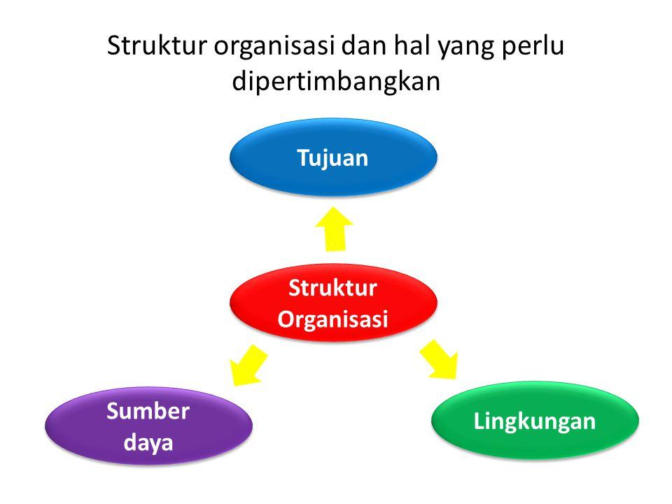 Struktur organisasi dan hal yang perlu dipertimbangkan Struktur Organisasi Struktur Organisasi Tujuan Sumber daya Lingkungan
