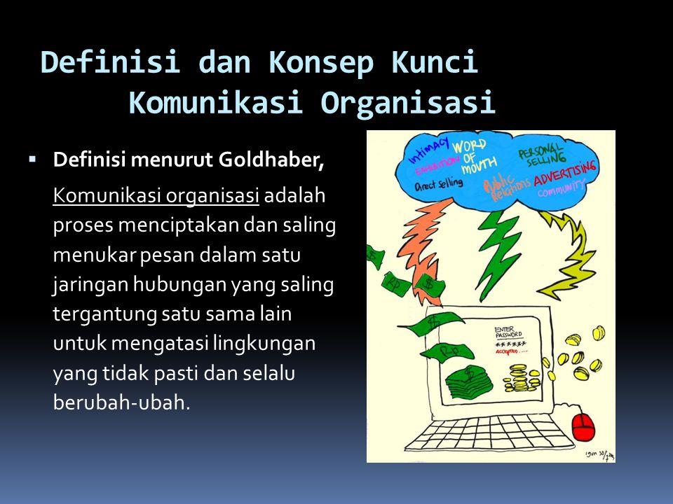 Definisi dan Konsep Kunci Komunikasi Organisasi  Definisi menurut Goldhaber, Komunikasi organisasi adalah proses menciptakan dan saling menukar pesan