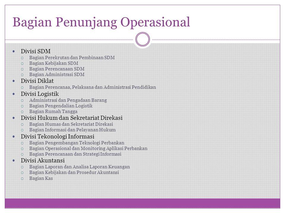 Bagian Penunjang Operasional Divisi SDM  Bagian Perekrutan dan Pembinaan SDM  Bagian Kebijakan SDM  Bagian Perencanaan SDM  Bagian Administrasi SD