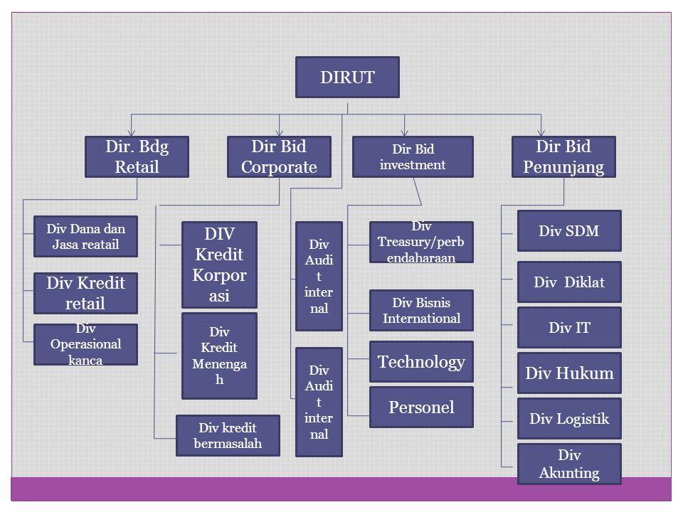 Bidang Retail Banking Divisi Operasional cabang  Bagian Monitoring Operasional Cabang  Bagian Monitoring Risiko  Bagian Pembinaan Cabang Devisa  Bagian Pengembagan Jaringan Pasar Divisi dana dan Jasa Retail  Bagian Pengembangan Dana dan Jasa  Bagian Pemasaran Dana dan Jasa Divisi Kredit Retail  Bagian Kredit Usaha Kecil  Bagian Kredit konsumtif  Bagian Pengelolaan Kredit Bermasalah  Bagian penunjang Kredti kecil