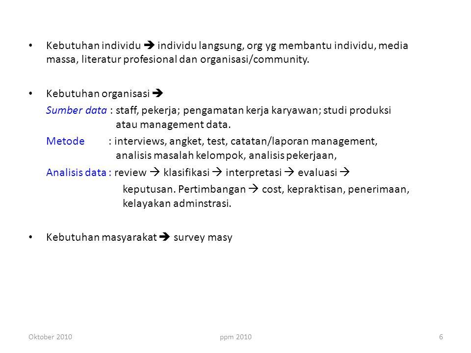 ppm 20106 Kebutuhan individu  individu langsung, org yg membantu individu, media massa, literatur profesional dan organisasi/community. Kebutuhan org