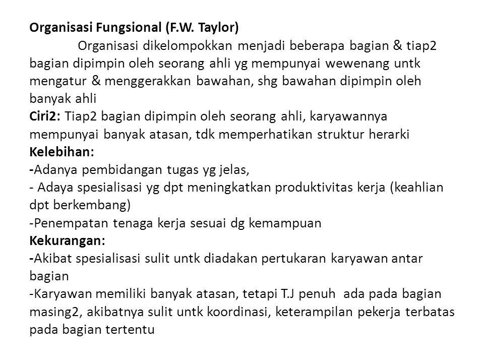 Organisasi Fungsional (F.W.