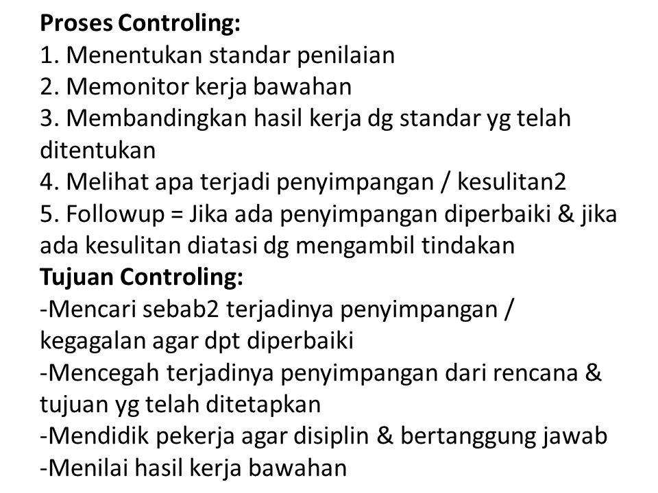 Proses Controling: 1.Menentukan standar penilaian 2.