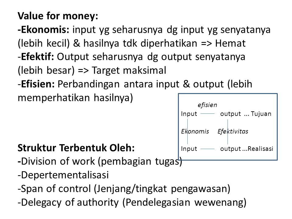 Value for money: -Ekonomis: input yg seharusnya dg input yg senyatanya (lebih kecil) & hasilnya tdk diperhatikan => Hemat -Efektif: Output seharusnya dg output senyatanya (lebih besar) => Target maksimal -Efisien: Perbandingan antara input & output (lebih memperhatikan hasilnya) Struktur Terbentuk Oleh: -Division of work (pembagian tugas) -Depertementalisasi -Span of control (Jenjang/tingkat pengawasan) -Delegacy of authority (Pendelegasian wewenang) efisien Input output...