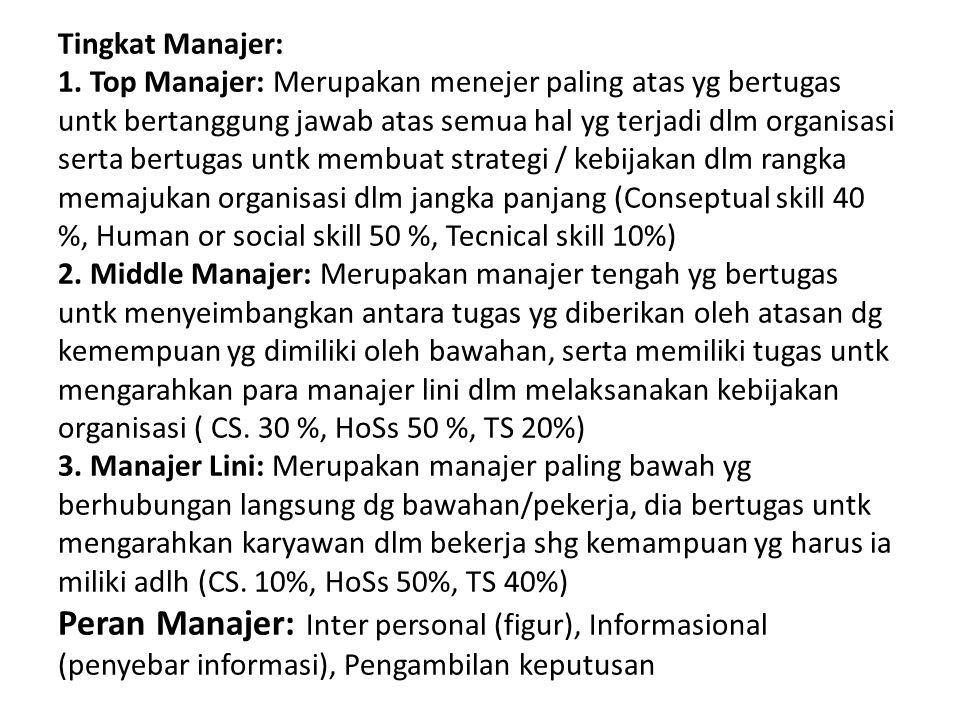 Tingkat Manajer: 1.