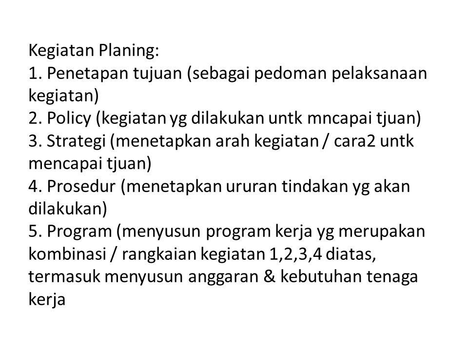 Kegiatan Planing: 1.Penetapan tujuan (sebagai pedoman pelaksanaan kegiatan) 2.