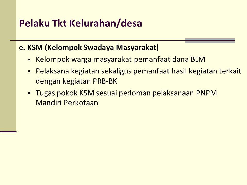 Pelaku Tkt Kelurahan/desa e. KSM (Kelompok Swadaya Masyarakat)  Kelompok warga masyarakat pemanfaat dana BLM  Pelaksana kegiatan sekaligus pemanfaat