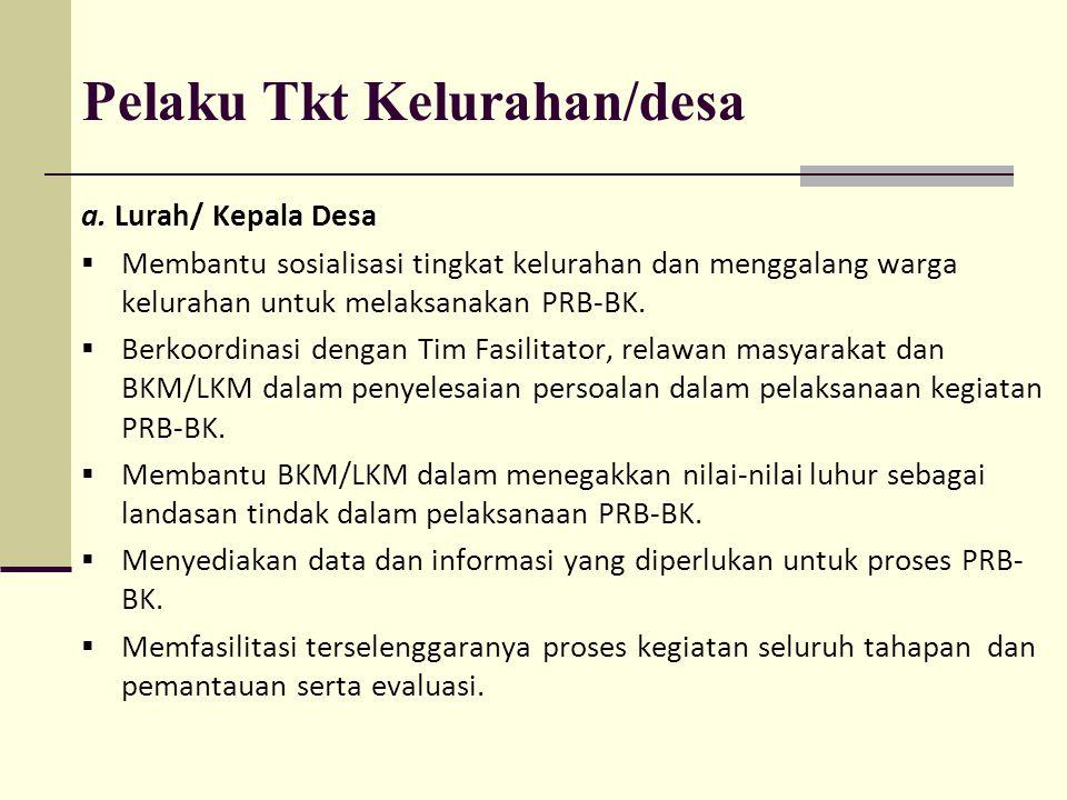 Pelaku Tkt Kelurahan/desa a. Lurah/ Kepala Desa  Membantu sosialisasi tingkat kelurahan dan menggalang warga kelurahan untuk melaksanakan PRB-BK.  B