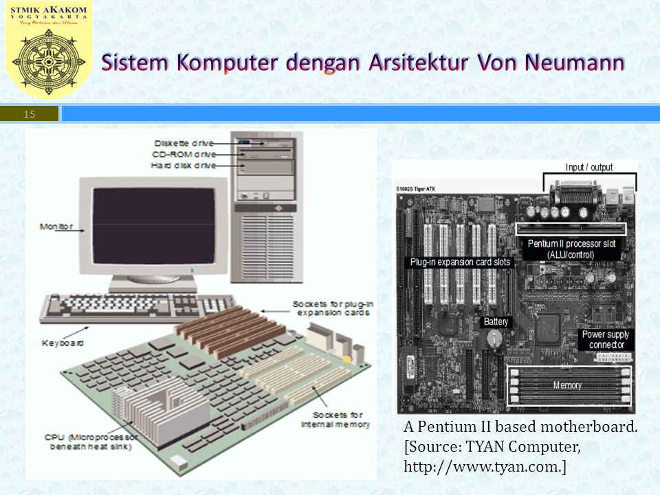 15 A Pentium II based motherboard. [Source: TYAN Computer, http://www.tyan.com.]