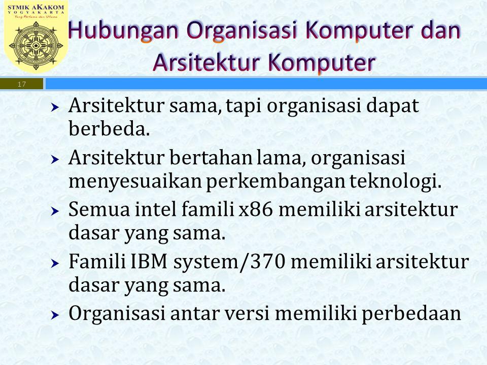  Arsitektur sama, tapi organisasi dapat berbeda.