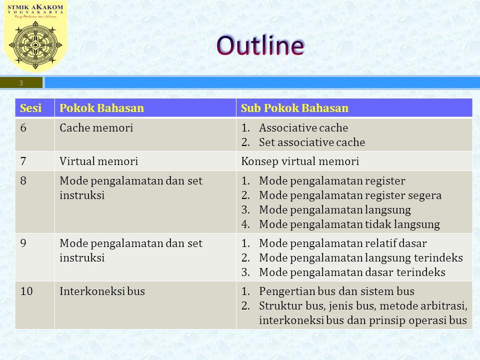 4 SesiPokok BahasanSub Pokok Bahasan 11I/O Fungsi I/O, Piranti I/O, Operasi I/O dan Mode transfer data.