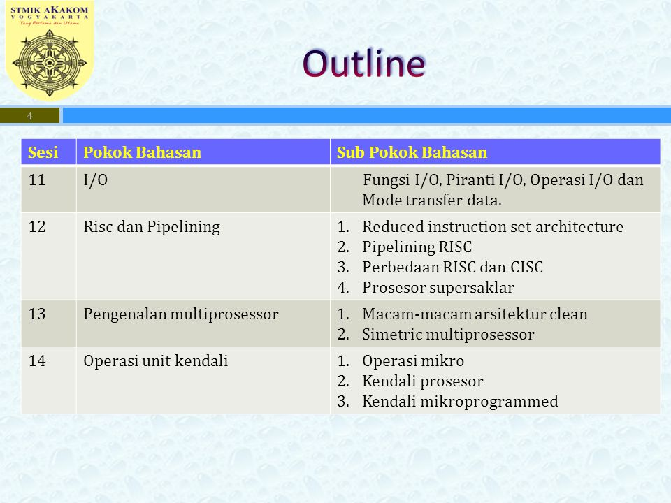  Mampu menjelaskan definisi organisasi dan arsitektur komputer  Mampu menjelaskan sejarah mikroprosessor dan penerapannya pada PC 5
