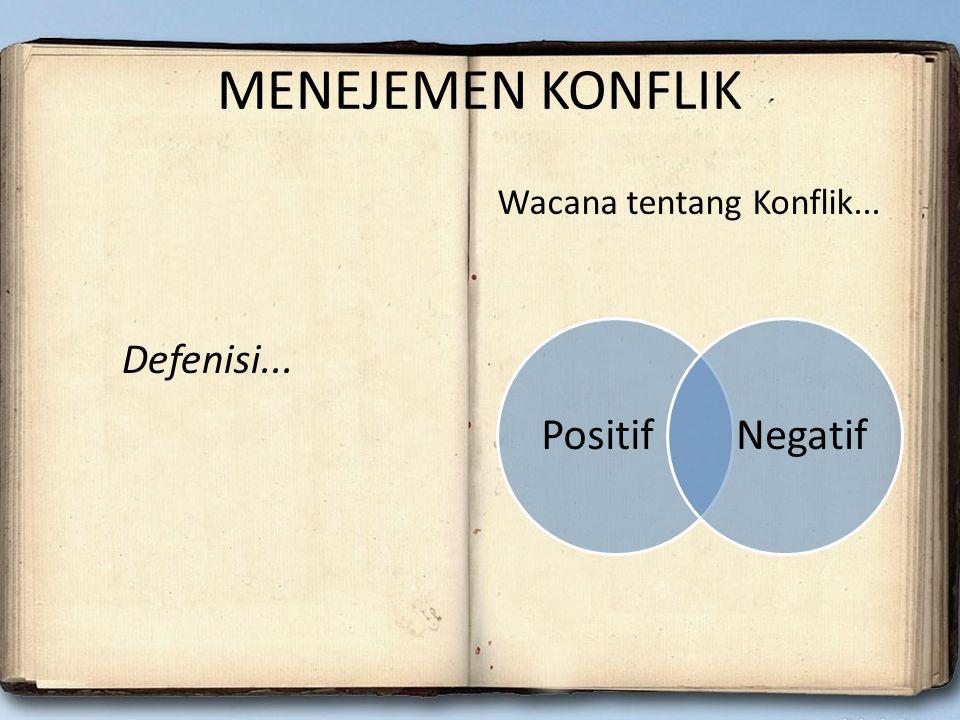 MENEJEMEN KONFLIK Wacana tentang Konflik... PositifNegatif Defenisi...