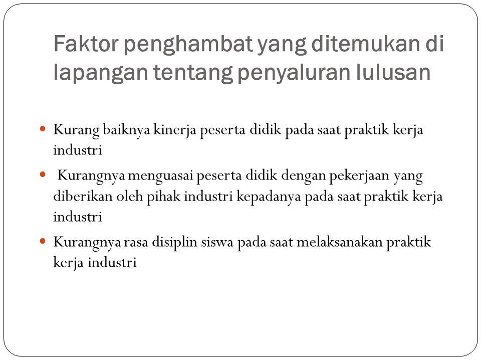 Faktor penghambat yang ditemukan di lapangan tentang penyaluran lulusan Kurang baiknya kinerja peserta didik pada saat praktik kerja industri Kurangny