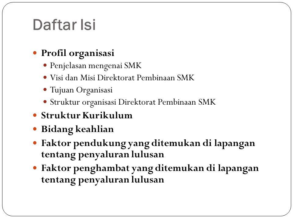 Daftar Isi Profil organisasi Penjelasan mengenai SMK Visi dan Misi Direktorat Pembinaan SMK Tujuan Organisasi Struktur organisasi Direktorat Pembinaan SMK Struktur Kurikulum Bidang keahlian Faktor pendukung yang ditemukan di lapangan tentang penyaluran lulusan Faktor penghambat yang ditemukan di lapangan tentang penyaluran lulusan
