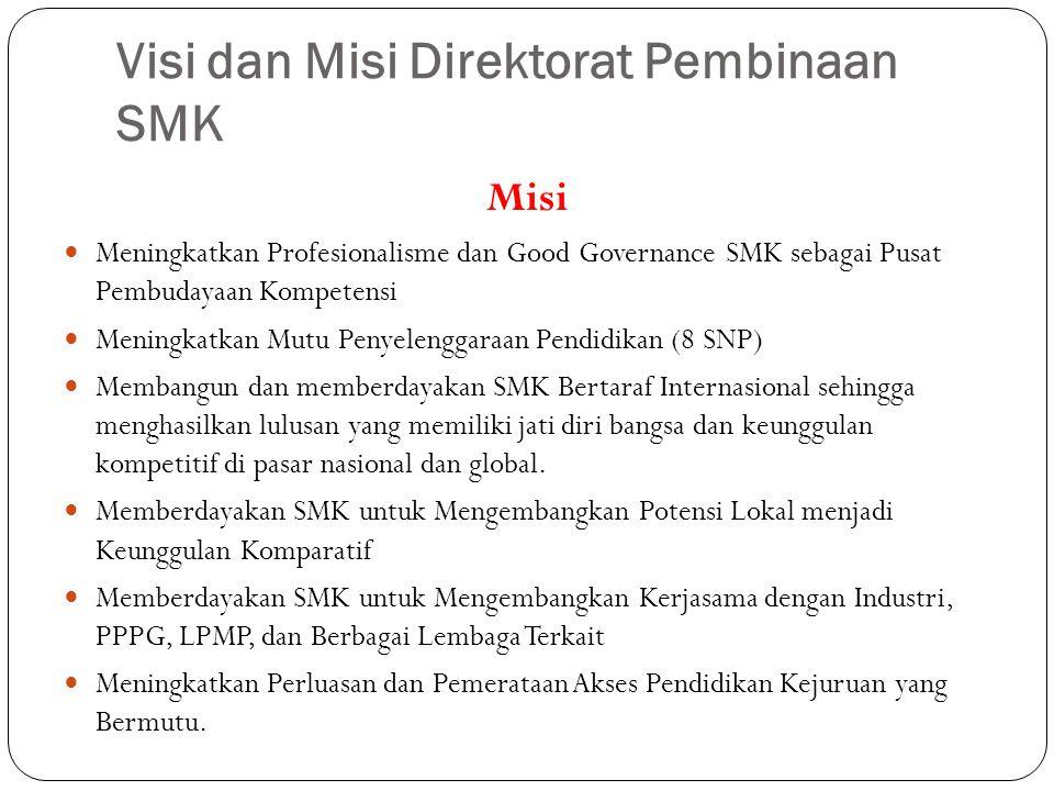 Visi dan Misi Direktorat Pembinaan SMK Misi Meningkatkan Profesionalisme dan Good Governance SMK sebagai Pusat Pembudayaan Kompetensi Meningkatkan Mut