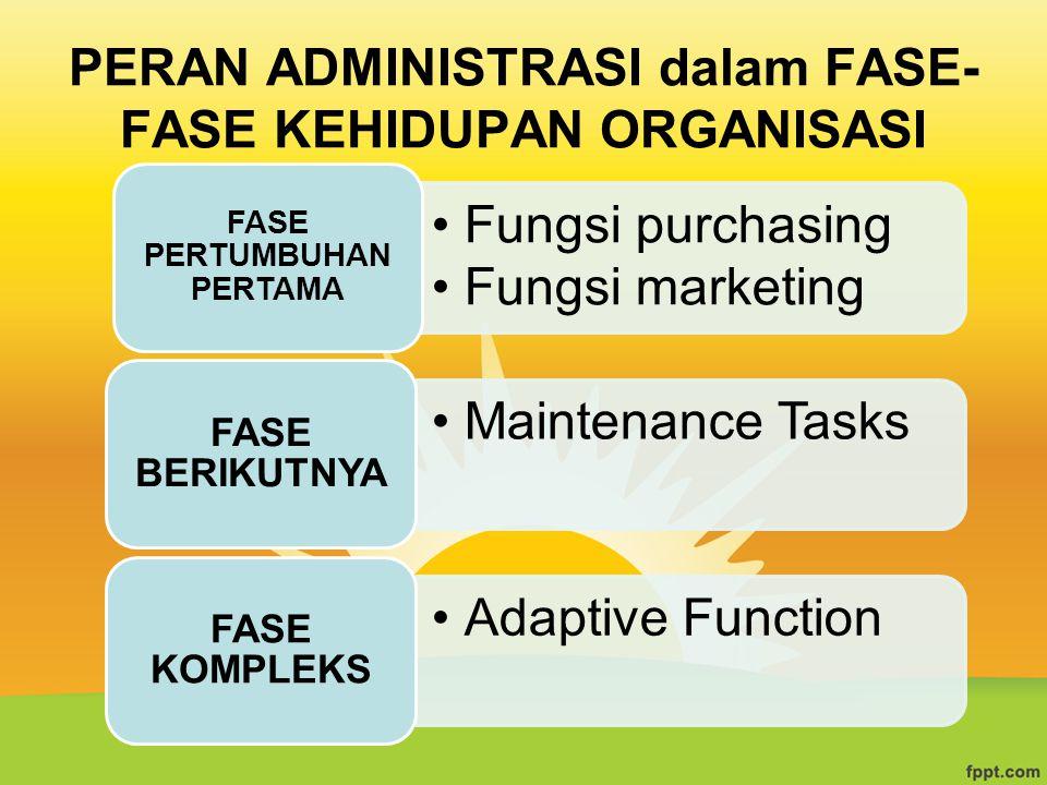 PERAN ADMINISTRASI dalam FASE- FASE KEHIDUPAN ORGANISASI Fungsi purchasing Fungsi marketing FASE PERTUMBUHAN PERTAMA Maintenance Tasks FASE BERIKUTNYA Adaptive Function FASE KOMPLEKS