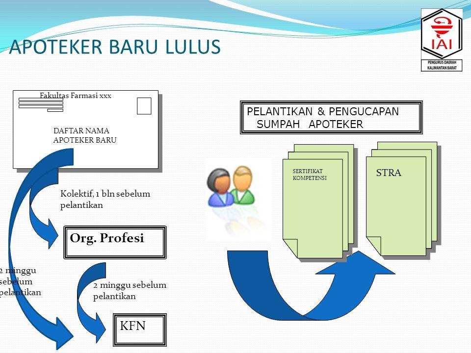 Registrasi ulang Registrasi ulang dapat dilakukan dengan melampirkan syarat – syarat seperti Pengurusan STRA dan mengajukan permohonan kepada KFN dengan melampirkan Surat Registrasi yang lama