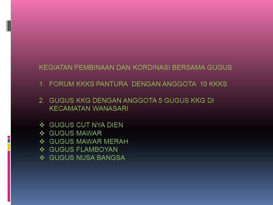 STRUKTUR ORGANISASI Kelompok Kerja Kepala Sekolah (KKKS) CERDAS Periode 2010 - 2012 Ketua Drs.