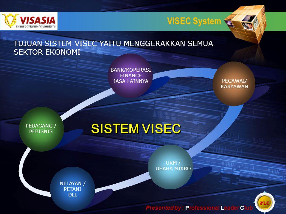 SISTEM VISEC TUJUAN SISTEM VISEC YAITU MENGGERAKKAN SEMUA SEKTOR EKONOMI VISEC System BANK/KOPERASI FINANCE JASA LAINNYA PEGAWAI/ KARYAWAN UKM / USAHA