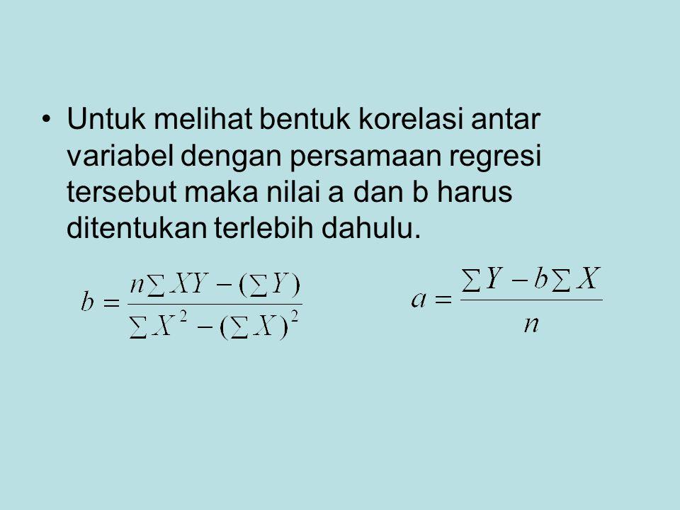 Untuk melihat bentuk korelasi antar variabel dengan persamaan regresi tersebut maka nilai a dan b harus ditentukan terlebih dahulu.