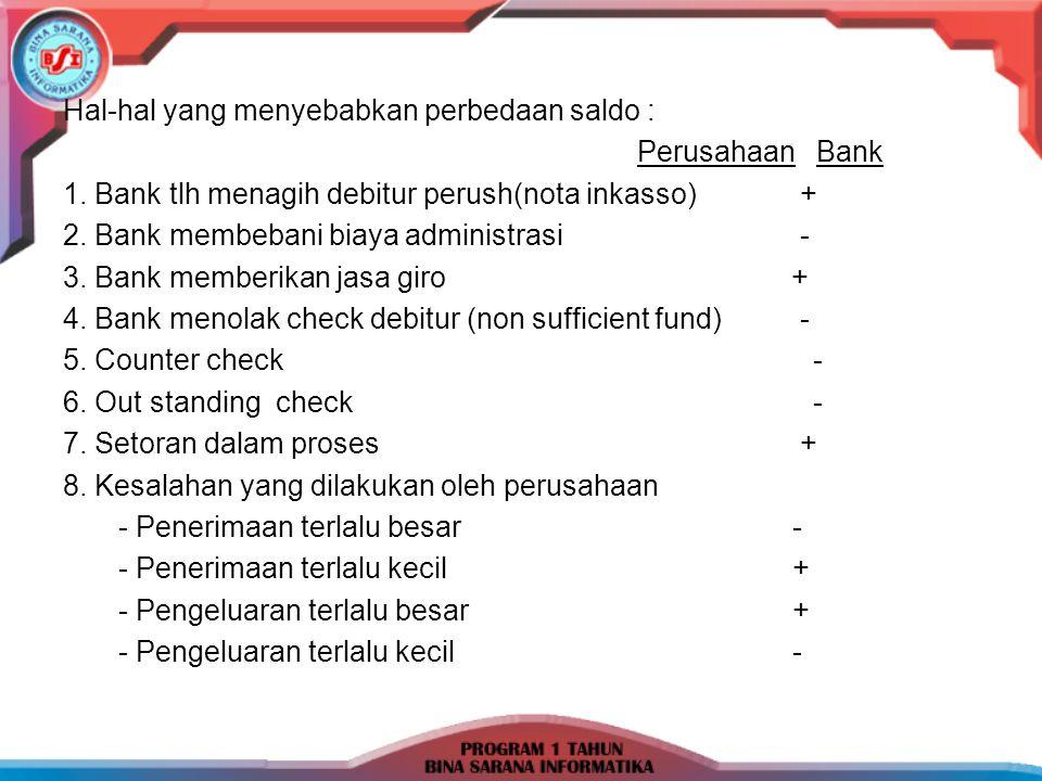 Hal-hal yang menyebabkan perbedaan saldo : Perusahaan Bank 1. Bank tlh menagih debitur perush(nota inkasso) + 2. Bank membebani biaya administrasi - 3