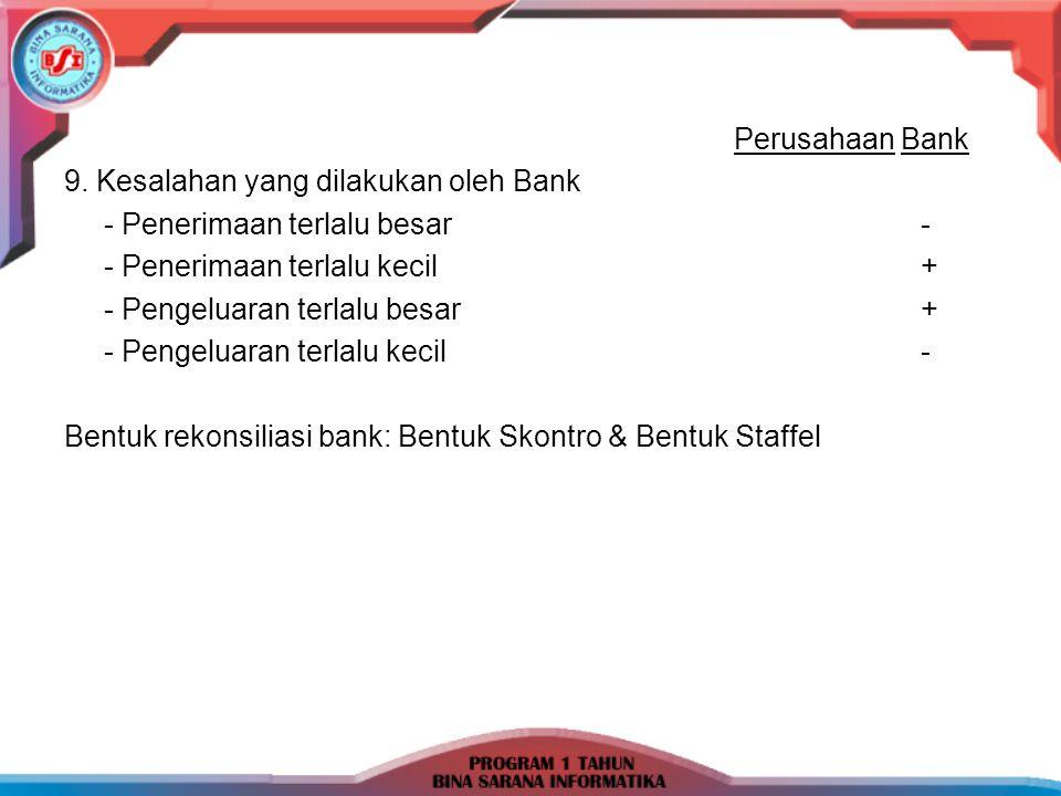 Perusahaan Bank 9. Kesalahan yang dilakukan oleh Bank - Penerimaan terlalu besar - - Penerimaan terlalu kecil + - Pengeluaran terlalu besar + - Pengel