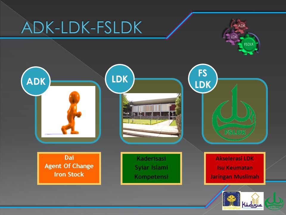 Dai Agent Of Change Iron Stock Kaderisasi Syiar Islami Kompetensi Akselerasi LDK Isu Keumatan Jaringan Muslimah ADK FS LDK