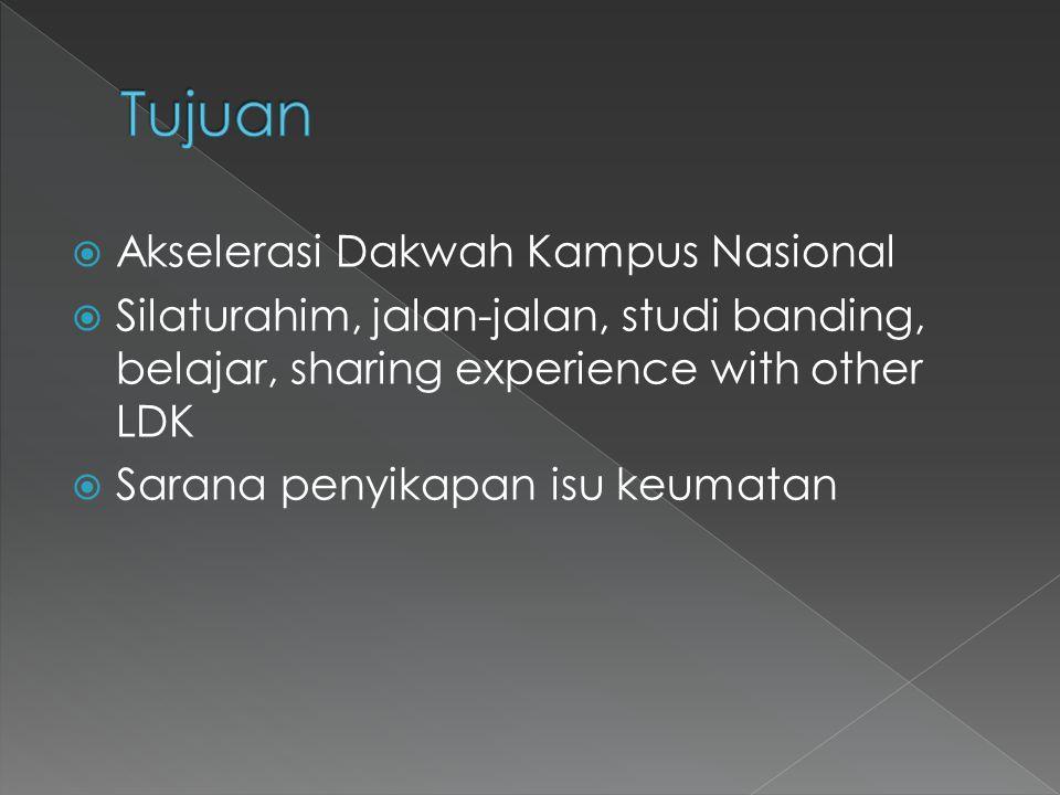  Akselerasi Dakwah Kampus Nasional  Silaturahim, jalan-jalan, studi banding, belajar, sharing experience with other LDK  Sarana penyikapan isu keumatan