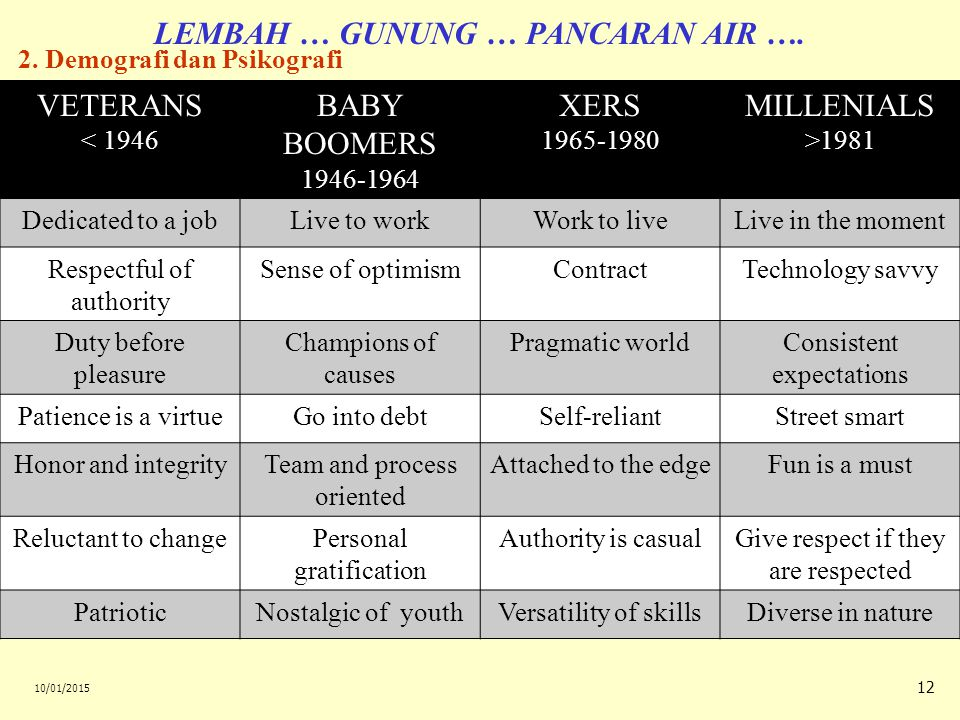 LEMBAH … GUNUNG … PANCARAN AIR …. 1. Pemanasan Global