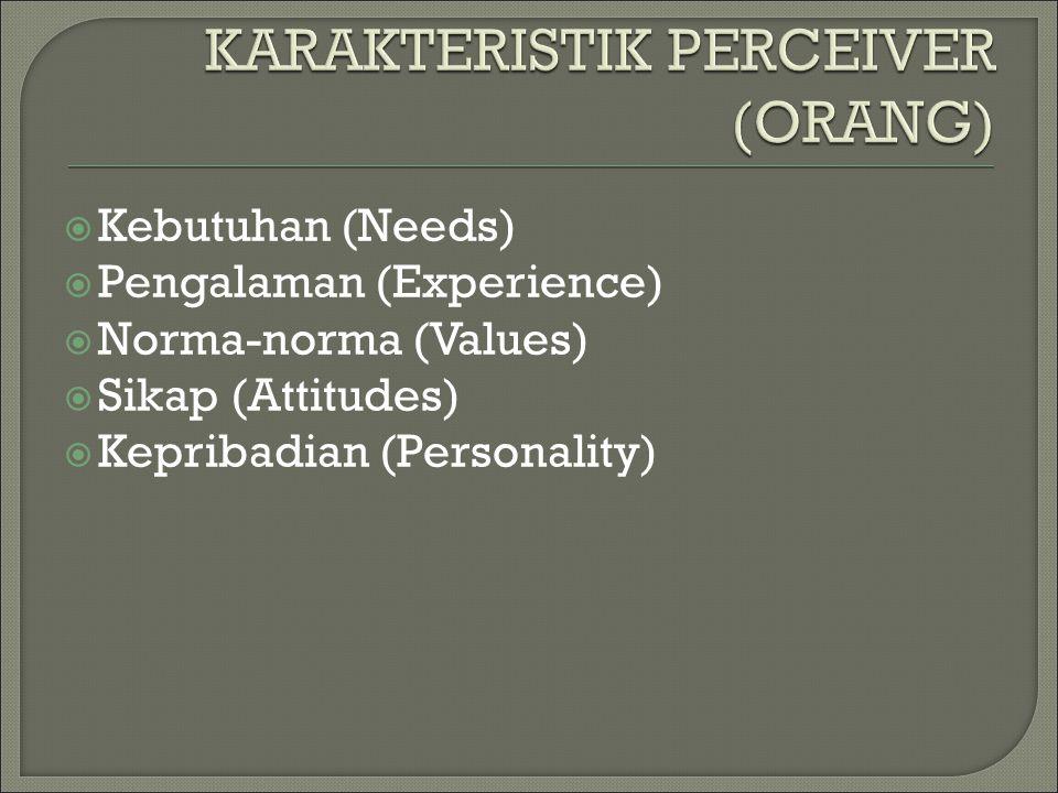  Kebutuhan (Needs)  Pengalaman (Experience)  Norma-norma (Values)  Sikap (Attitudes)  Kepribadian (Personality)