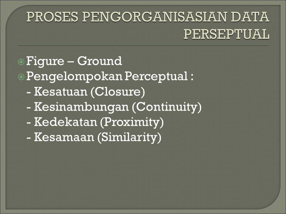 Figure – Ground  Pengelompokan Perceptual : - Kesatuan (Closure) - Kesinambungan (Continuity) - Kedekatan (Proximity) - Kesamaan (Similarity)