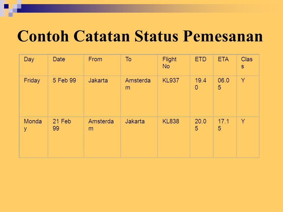 Contoh Catatan Status Pemesanan DayDateFromToFlight No ETDETAClas s Friday 5 Feb 99JakartaAmsterda m KL93719.4 0 06.0 5 Y Monda y 21 Feb 99 Amsterda m
