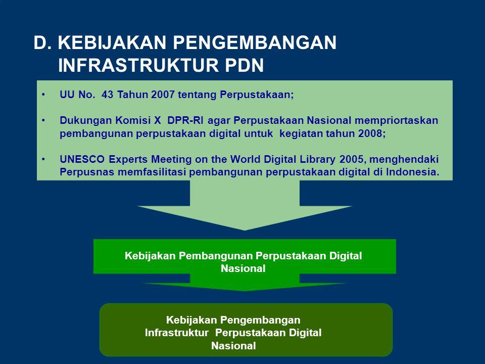 Kebijakan Pembangunan Perpustakaan Digital Nasional Kebijakan Pengembangan Infrastruktur Perpustakaan Digital Nasional UU No. 43 Tahun 2007 tentang Pe