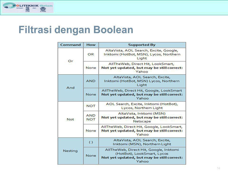14 Filtrasi dengan Boolean