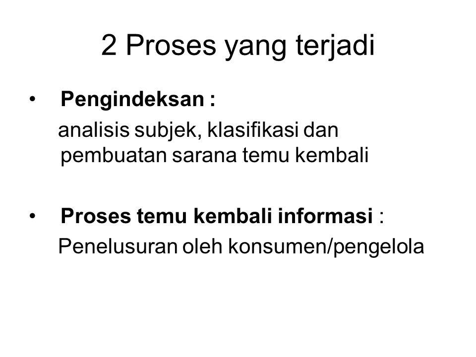 2 Proses yang terjadi Pengindeksan : analisis subjek, klasifikasi dan pembuatan sarana temu kembali Proses temu kembali informasi : Penelusuran oleh konsumen/pengelola