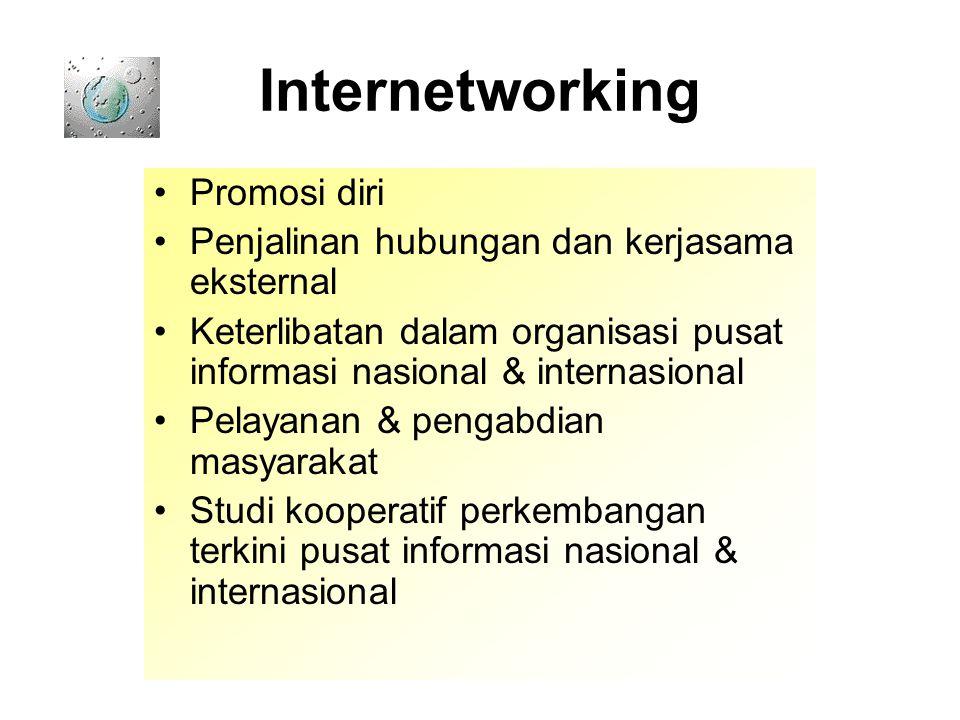 Internetworking Promosi diri Penjalinan hubungan dan kerjasama eksternal Keterlibatan dalam organisasi pusat informasi nasional & internasional Pelayanan & pengabdian masyarakat Studi kooperatif perkembangan terkini pusat informasi nasional & internasional