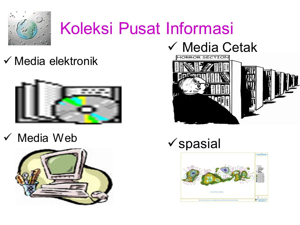 Koleksi Pusat Informasi Media elektronik Media Web Media Cetak spasial