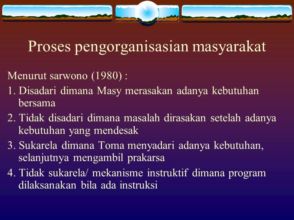 Proses pengorganisasian masyarakat Menurut sarwono (1980) : 1. Disadari dimana Masy merasakan adanya kebutuhan bersama 2. Tidak disadari dimana masala