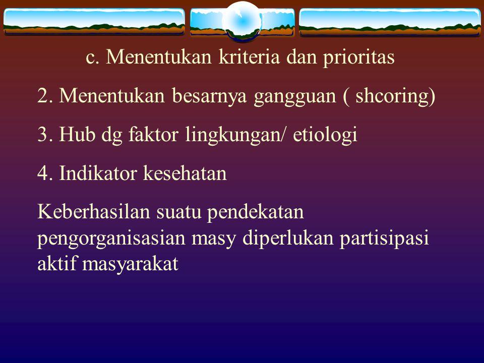 c. Menentukan kriteria dan prioritas 2. Menentukan besarnya gangguan ( shcoring) 3. Hub dg faktor lingkungan/ etiologi 4. Indikator kesehatan Keberhas