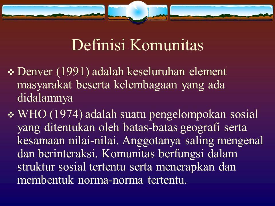 Definisi Komunitas  Denver (1991) adalah keseluruhan element masyarakat beserta kelembagaan yang ada didalamnya  WHO (1974) adalah suatu pengelompok