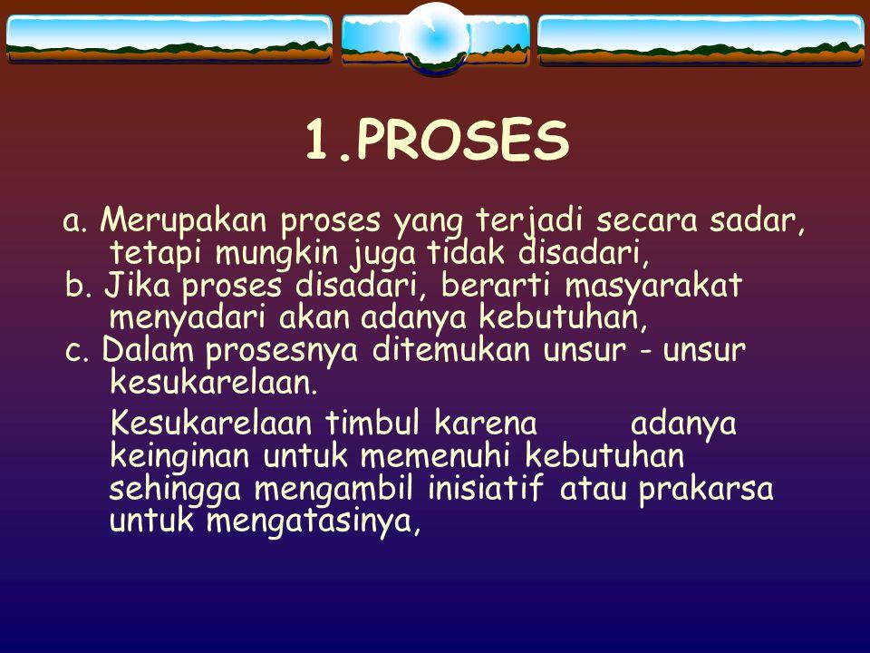 1.PROSES a. Merupakan proses yang terjadi secara sadar, tetapi mungkin juga tidak disadari, b. Jika proses disadari, berarti masyarakat menyadari akan