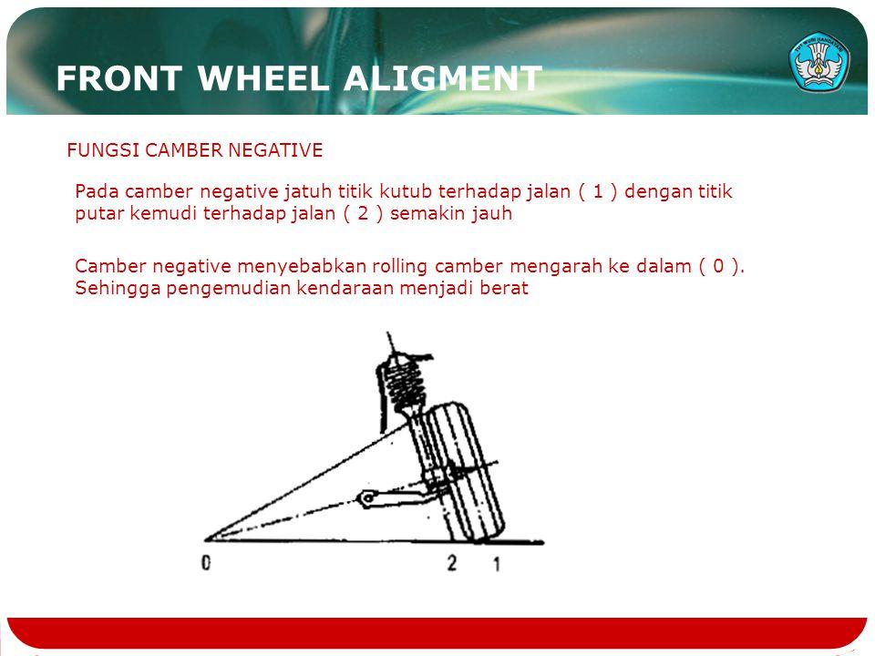 FUNGSI CAMBER NEGATIVE Pada camber negative jatuh titik kutub terhadap jalan ( 1 ) dengan titik putar kemudi terhadap jalan ( 2 ) semakin jauh Camber