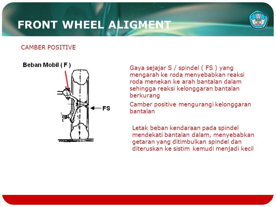 CAMBER POSITIVE Gaya sejajar S / spindel ( FS ) yang mengarah ke roda menyebabkan reaksi roda menekan ke arah bantalan dalam sehingga reaksi kelonggar