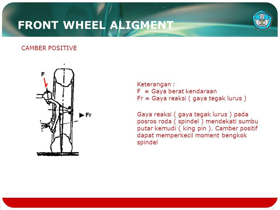 CAMBER POSITIVE Keterangan : F = Gaya berat kendaraan Fr = Gaya reaksi ( gaya tegak lurus ) Gaya reaksi ( gaya tegak lurus ) pada posros roda ( spinde
