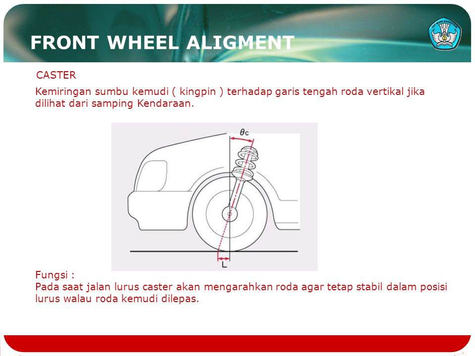 CASTER Kemiringan sumbu kemudi ( kingpin ) terhadap garis tengah roda vertikal jika dilihat dari samping Kendaraan. Fungsi : Pada saat jalan lurus cas